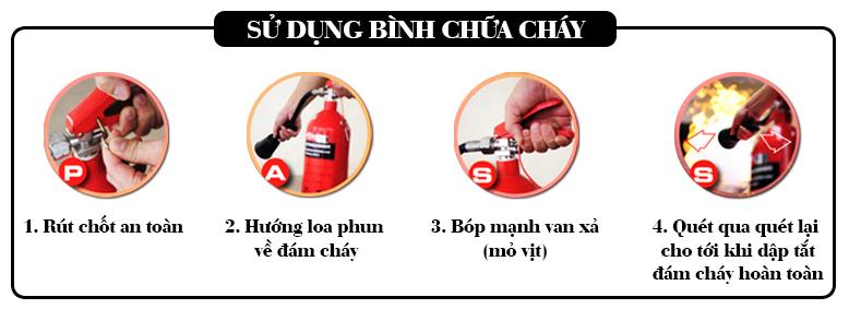4 bước thao tác nhanh với bình chữa cháy cầm tay