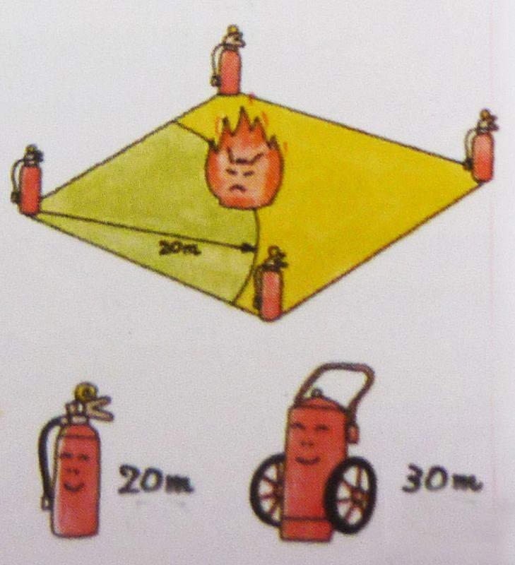 4. khu vực lắp đặt bình chữa cháy