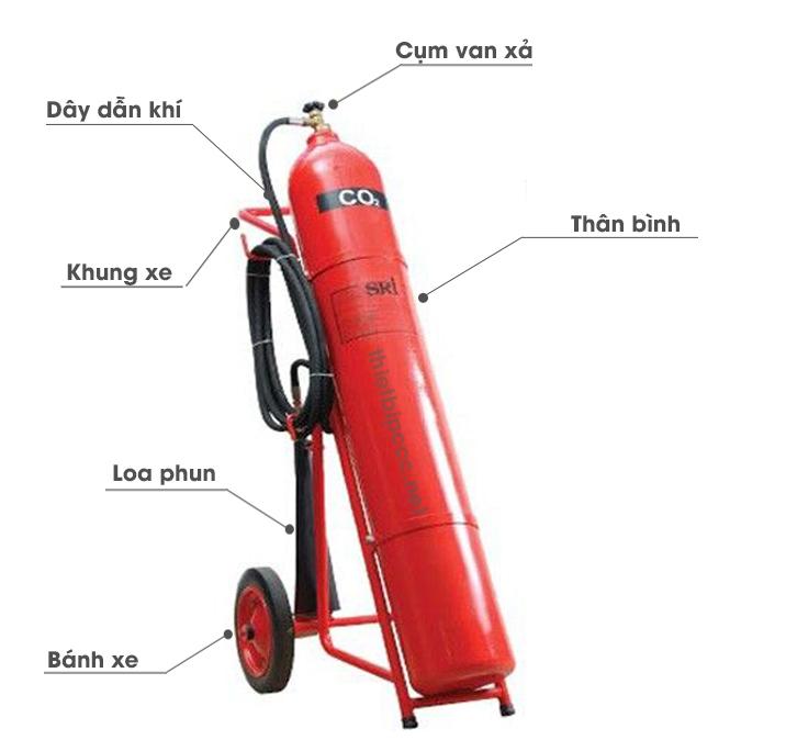thành phần cấu tạo bình chữa cháy 24kg khí CO2 MT24