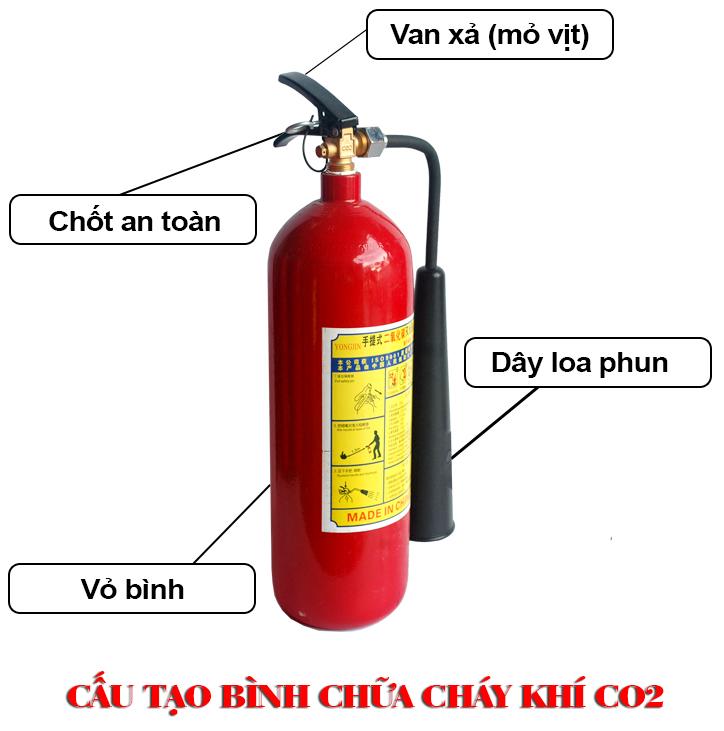 Thành phần cấu tạo của bình chữa cháy khí CO2 cầm tay loại nhỏ