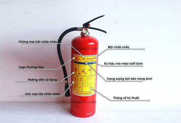 Các ký hiệu nhận biết ghi trên bình chữa cháy bột