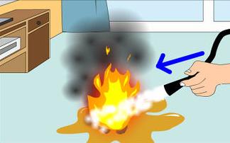 Bình chữa cháy co2 dùng để chữa đám cháy nào hiệu quả?