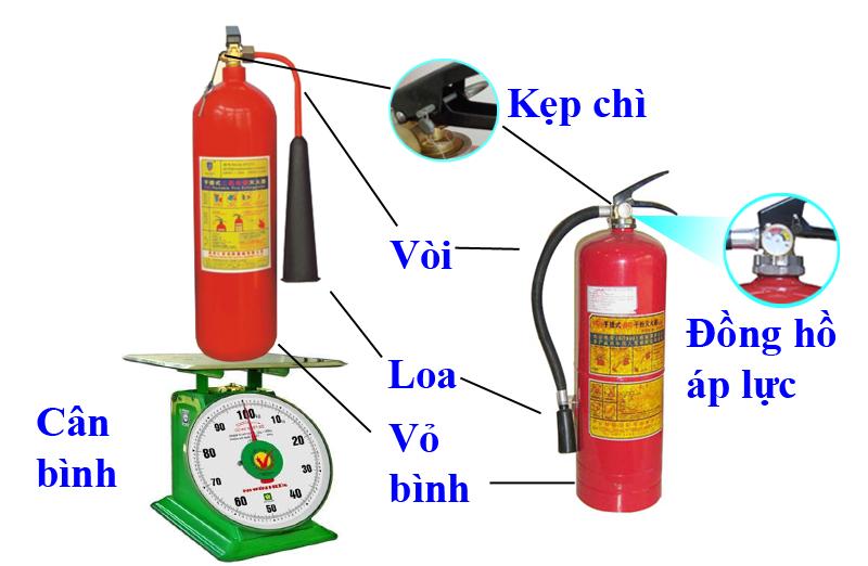 7 cách nhận biết bình chữa cháy còn dùng được hay không
